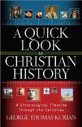 A Quick Look at Christian History: A Chronological Timeline Through the Centuries
