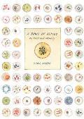 Bowl of Olives On Food & Memory
