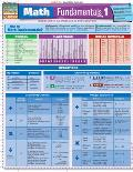 Math Fundamentals 1 Boost Math Confidence & Test Scores Laminated Reference