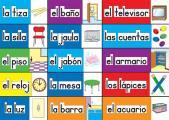Print-Rich Classroom Labels: Spanish
