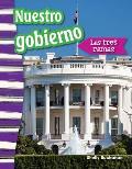 Nuestro Gobierno: Las Tres Ramas (Our Government: The Three Branches) (Spanish Version) (Grade 3)