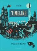 Timeline A Visual History of Our...