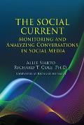 Monitoring & Measuring Social Media