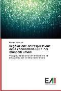 Regolazione Dell'espressione Della Chemochina Ccl1 Nei Monociti Umani