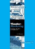 Theatermarketing