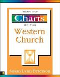 Timeline Charts Of The Western Church