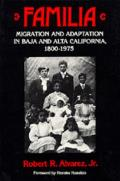 Familia Migration & Adaptation in Baja & Alta California 1800 1975