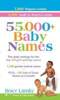 55000 Baby Names