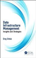 Data Infrastructure Management: Insights and Strategies