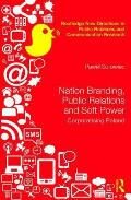 Nation Branding, Public Relations and Soft Power: Corporatising Poland