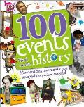 100 Events That Made History Momentous Moments That Shaped the Modern World