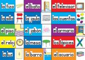 Print-Rich Classroom Labels: Spanish
