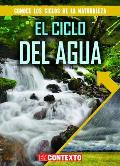 El Ciclo del Agua (the Water Cycle)
