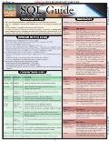 SQL Laminated Reference
