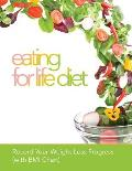 Eating for Life Diet: Record Your Weight Loss Progress (with BMI Chart)